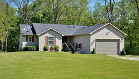 11064 Cedar River Estates Dr, Fowlerville, MI 48836